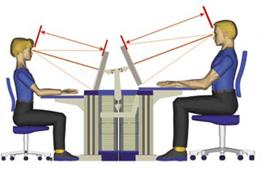 spectro data ergonomie. Black Bedroom Furniture Sets. Home Design Ideas